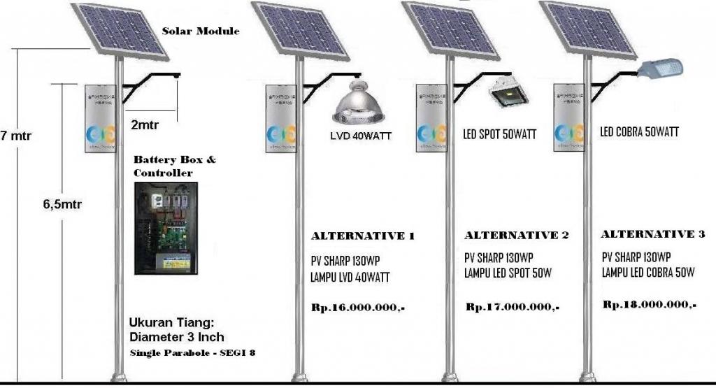 distributor pju tenaga surya 50watt