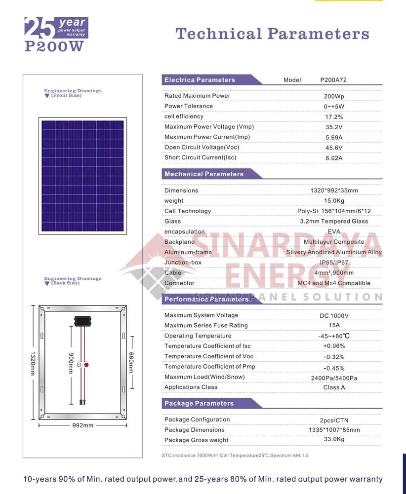 distributor panel surya bersertifikat