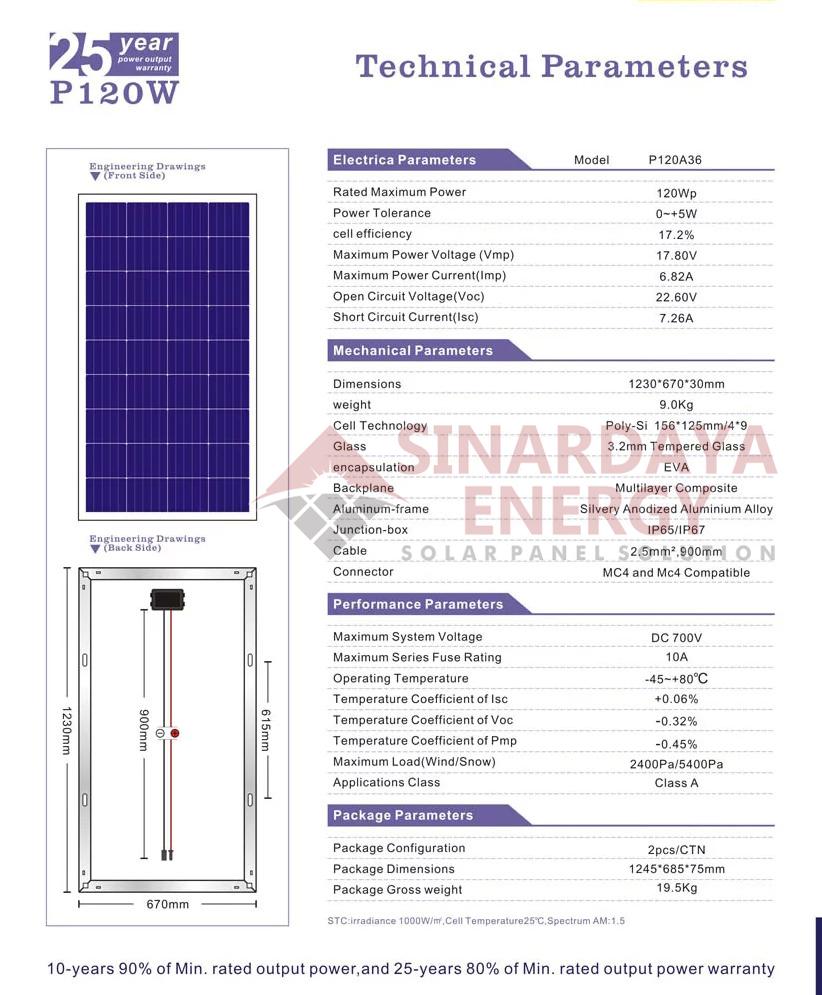 distributor solarcell surya 120wp bppt