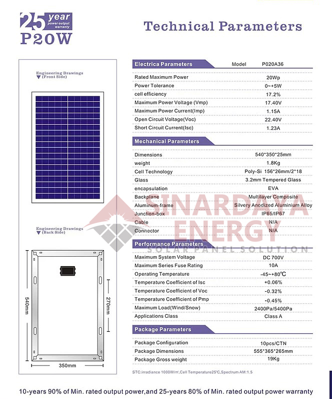 jual panel surya 20wp bppt