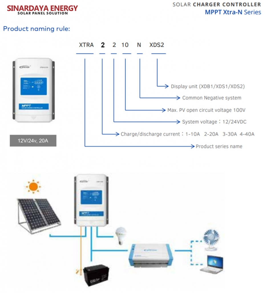 Spesifikasi Epever Solar Charge Controller MPPT 20A