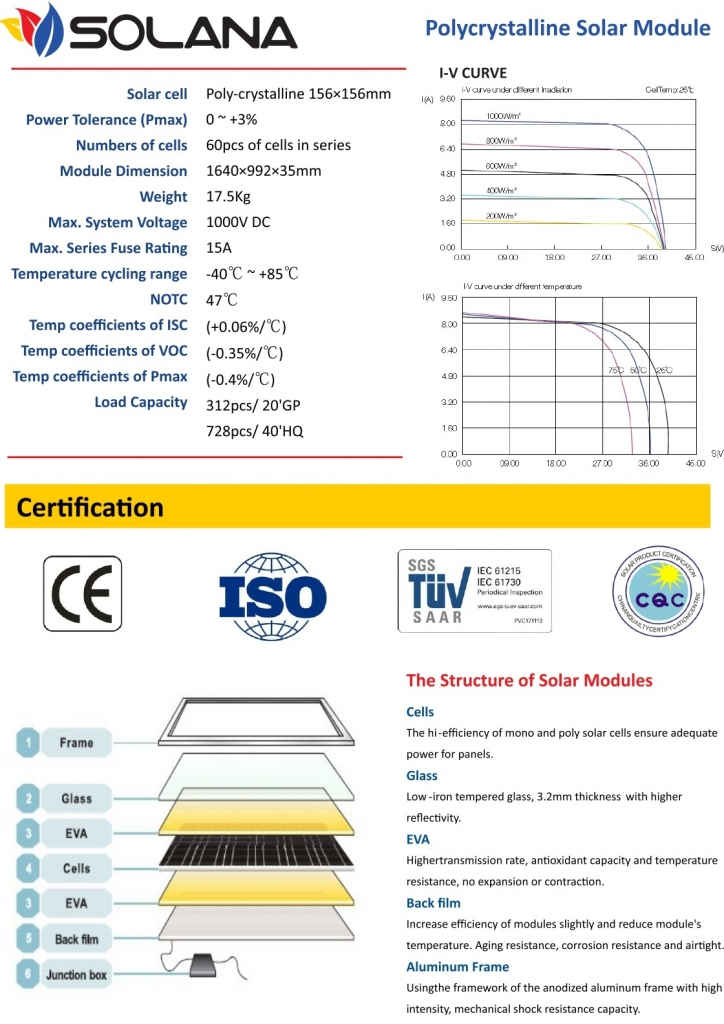 disrtibutor panel surya Poly 250wp solana